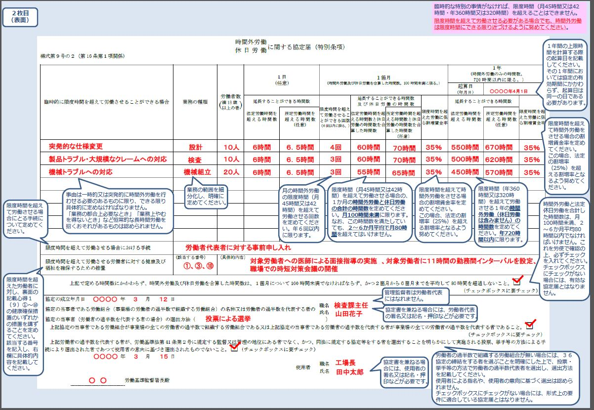 一宮 人事労務情報 36協定の届け出がはんこレス